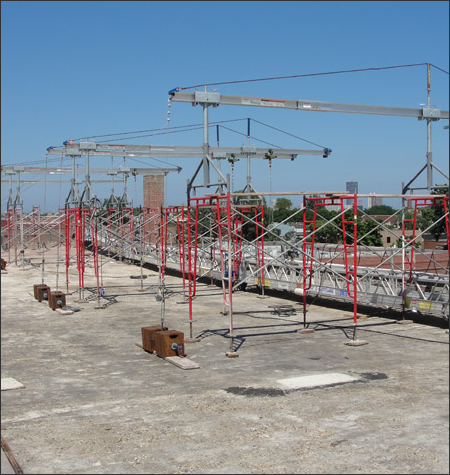 Suspended Scaffolding Rental Systems Tennessee